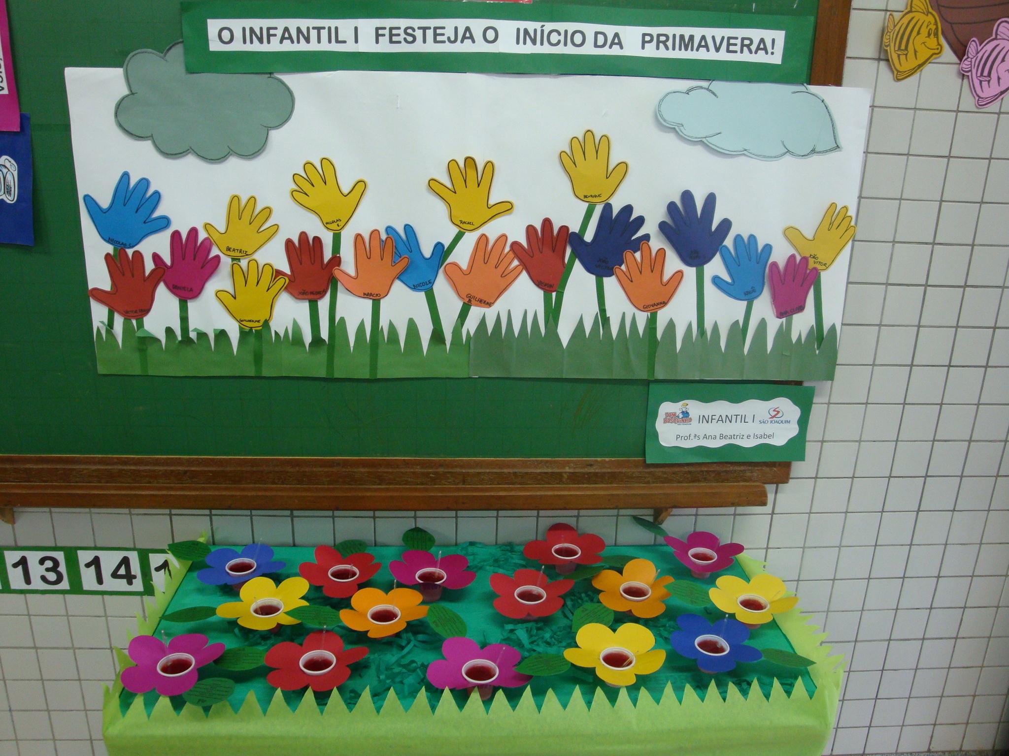 Mural De Primavera Para Educação Infantil