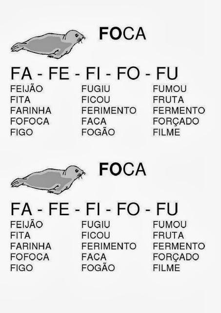 Famílias silábicas f
