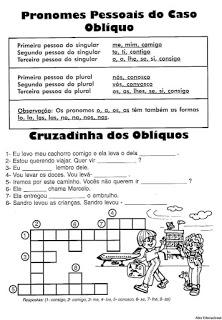 Pronome Gramatica Ling Portuguesa (1)