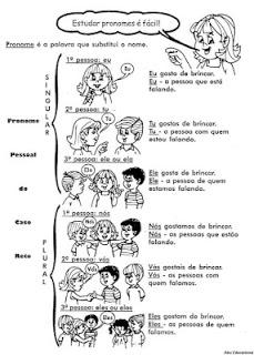 Pronome Gramatica Ling Portuguesa (17)