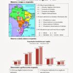 Atividades de geografia 5° ano