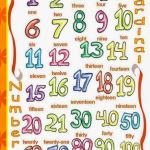 Atividades numerais em inglês