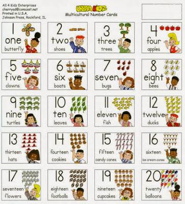 Atividade numerais em inglês