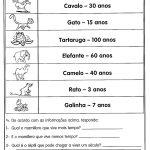 ATIVIDADES DE CIÊNCIAS SOBRE OS ANIMAIS
