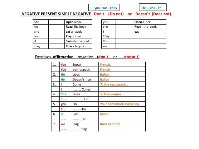 Atividades sobre verb to be