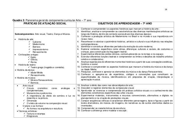 PLANO DE AULA DE ARTES DO 6º AO 9º ANO